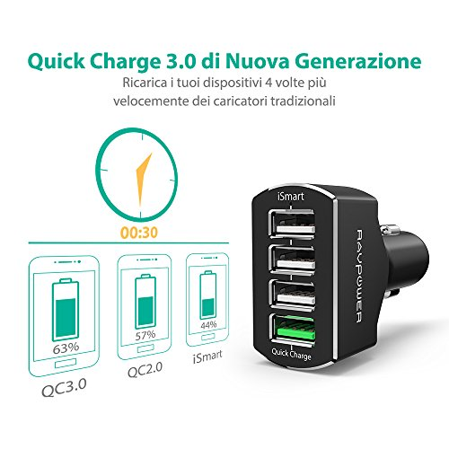 RAVPOWER Caricabatterie Auto Quick Charge 3.0 Caricatore in